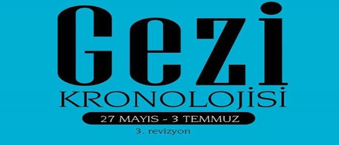 Gezi Kronolojisi