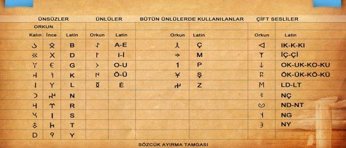 Oğuz Destanlarını Yeniden Okumak - Aruz'a Sözlükçe (Y) BayRam Bey